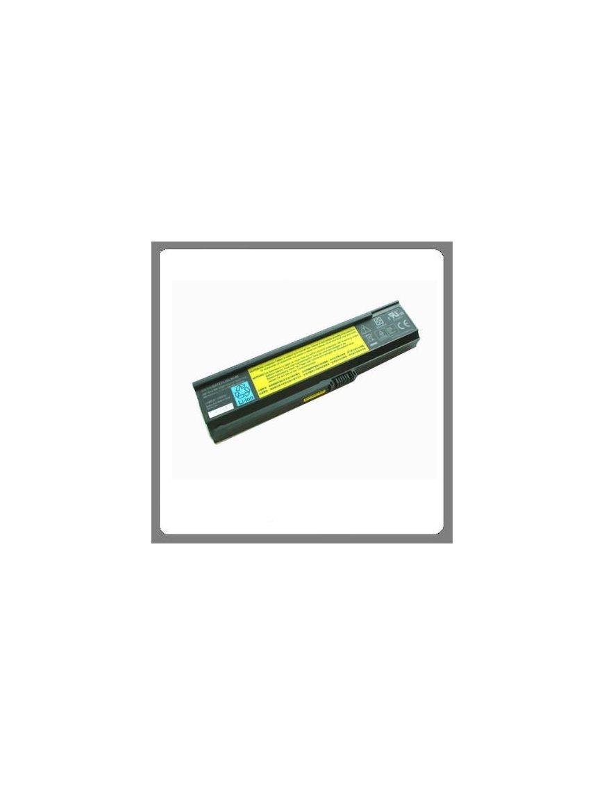 Micro Projector, Resolucion 640x480